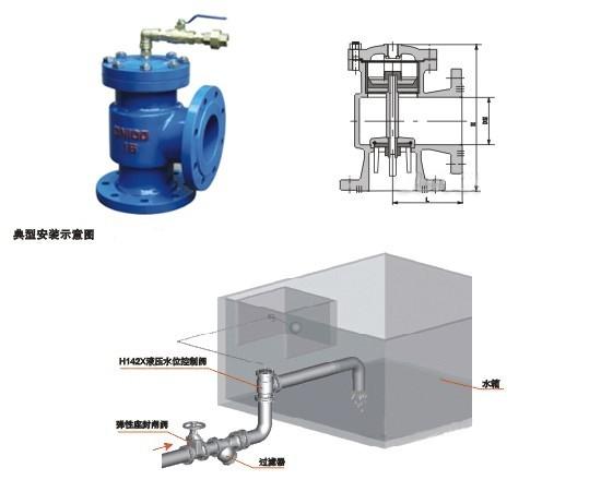 其中kyf 100x浮球式液压水位控制阀,f745x遥控浮球阀适合水平按装.