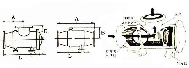 自动排污sbf胜博发官网结构尺寸